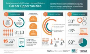 ISACA_RSA_Survey_Infographic_JPG_for_WIRE